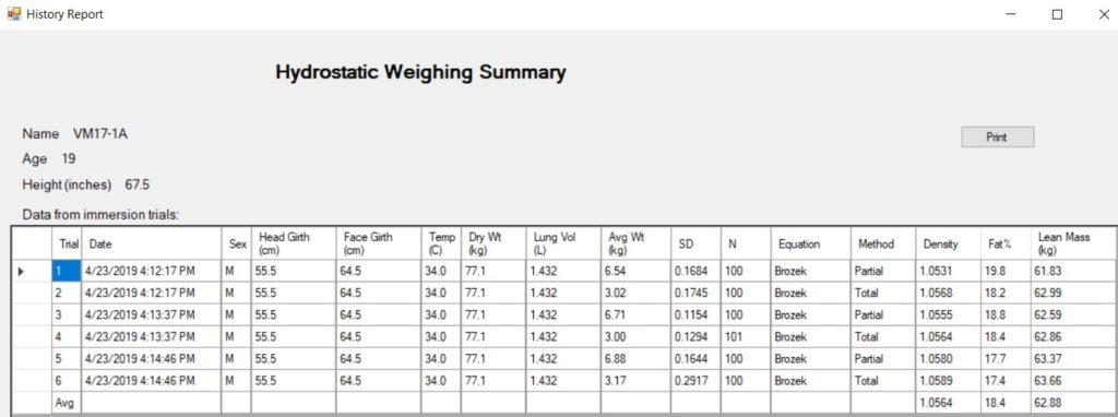 Hydrostatic-Weighing-Summary